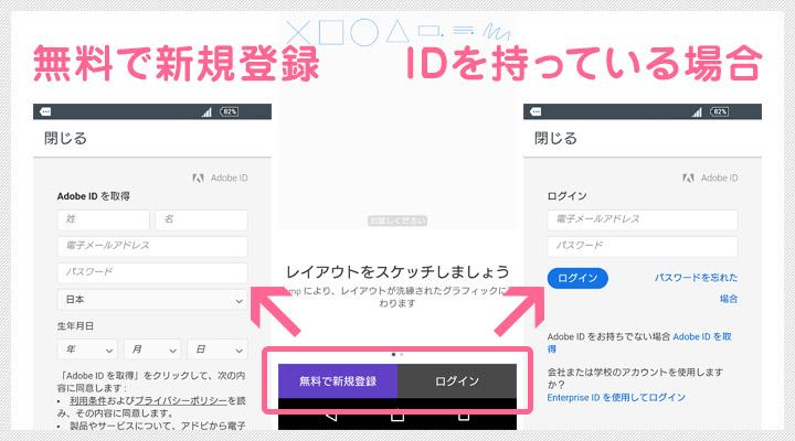 新規登録なのかログインなのかで、画面が違います