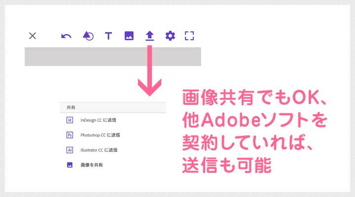 画像共有でもOK、 他Adobeソフトを 契約していれば、 送信も可能