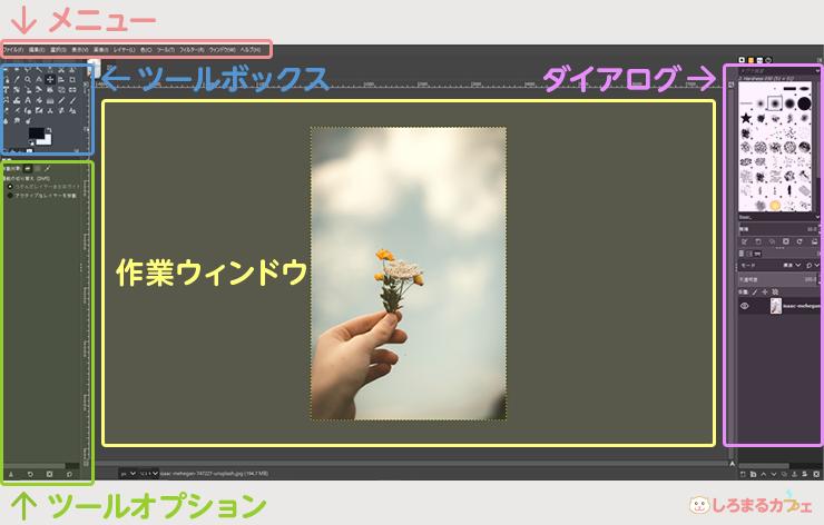 GIMP起動時の各場所の見方